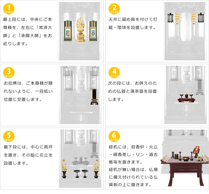 仏壇 飾り方 曹洞宗